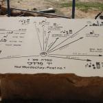 מפת התמצאות בראש הגבעה הדרומית של קיבוץ יד מרדכי